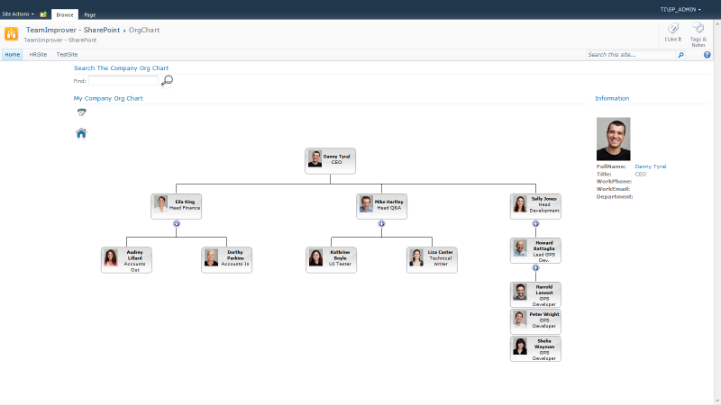 Creating a sharepoint organization chart from the user profile
